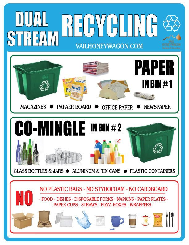 Dual Stream Recycling thumbnail