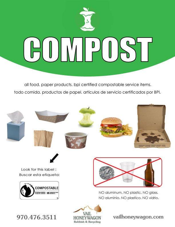 2020 Compost thumbnail