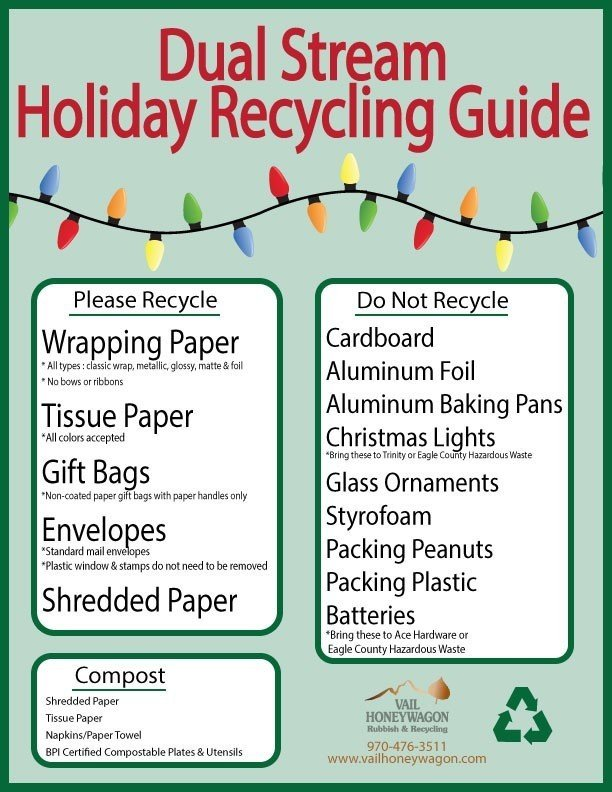 Holiday Recycle Guide – Dual Stream thumbnail