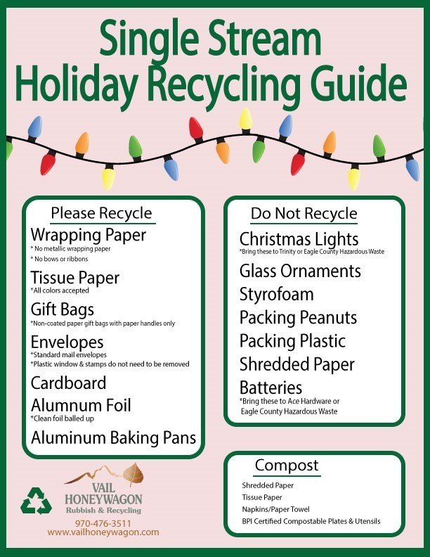 Holiday Recycle Guide – Single Stream thumbnail